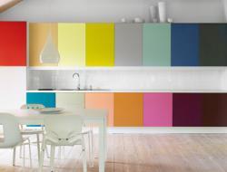 Какие цвета выбрать для кухни