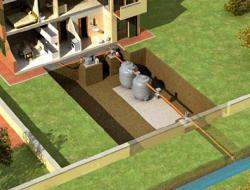 Обустройство канализации для загородного дома: достоинства шумопоглощающих канализационных труб