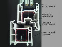 Остекление балкона и лоджии в хрущевке
